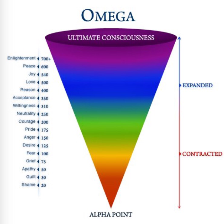 How to Cultivate Your Level Human Consciousness and Why You Should Care IMG 31621